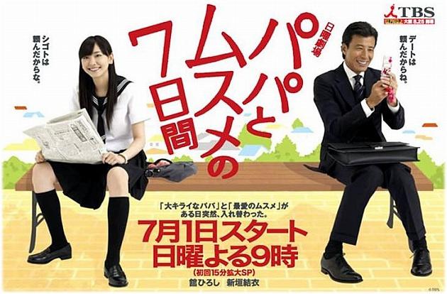 Papa To Musume No Nanokakan
