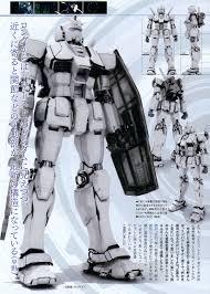 Ring Of Gundam